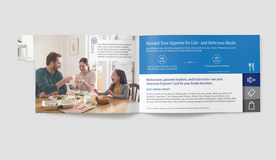 Amex Gold Acquisition Mailer